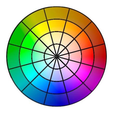 Eine Kleine Farbberatung Welche Farbe Passt Zu Mir